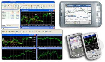 Metatrader Trading Software